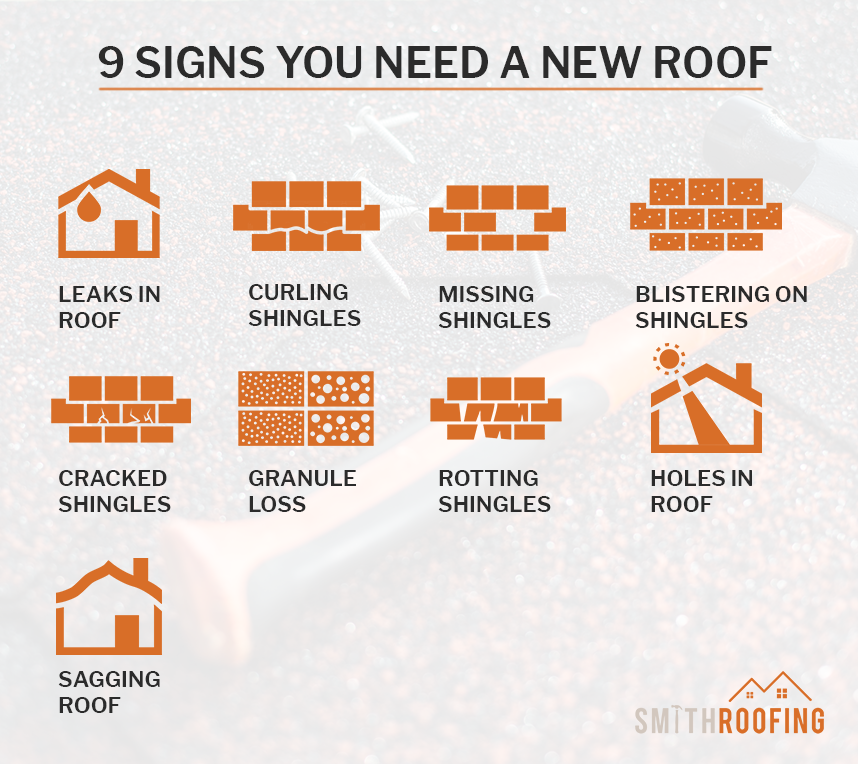 9 signs you need a new roof or roof repair graphic